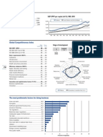 Mexico World Economic Forum Global Competitiveness Report 2011-12