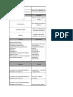 Ejemplo Tabla 1.1