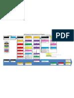 ProcessosGP_PMBOK4ed