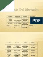 Analisis Del Mercado2