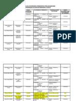 Tabla Sintesis PCN y FISICA