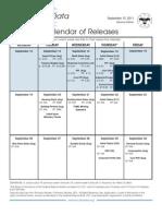 Fed - US Financial Data