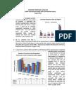 e-GP/Country Procurement Profile Survey