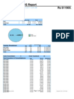 POS Report-August 2011