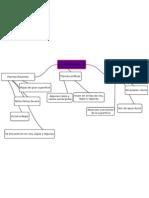 Actividad Laberinto (PDF)