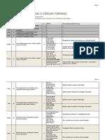 CALENDARIZAO - Medicina Legal e Ciencias Forenses