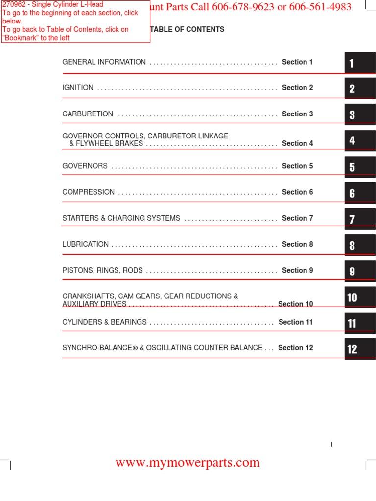 briggs and stratton 270962 pdf