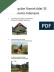 Lambang Dan Rumah Adat 33 Provinsi Indonesia