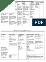 WLA Planner Week 9-10 Term 3