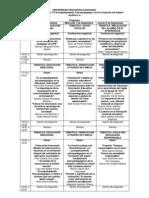 Programa_ VI_Ciclo_de_Conferencias_en_Acompañamiento_Psicopedagógico_(UPN)_2011