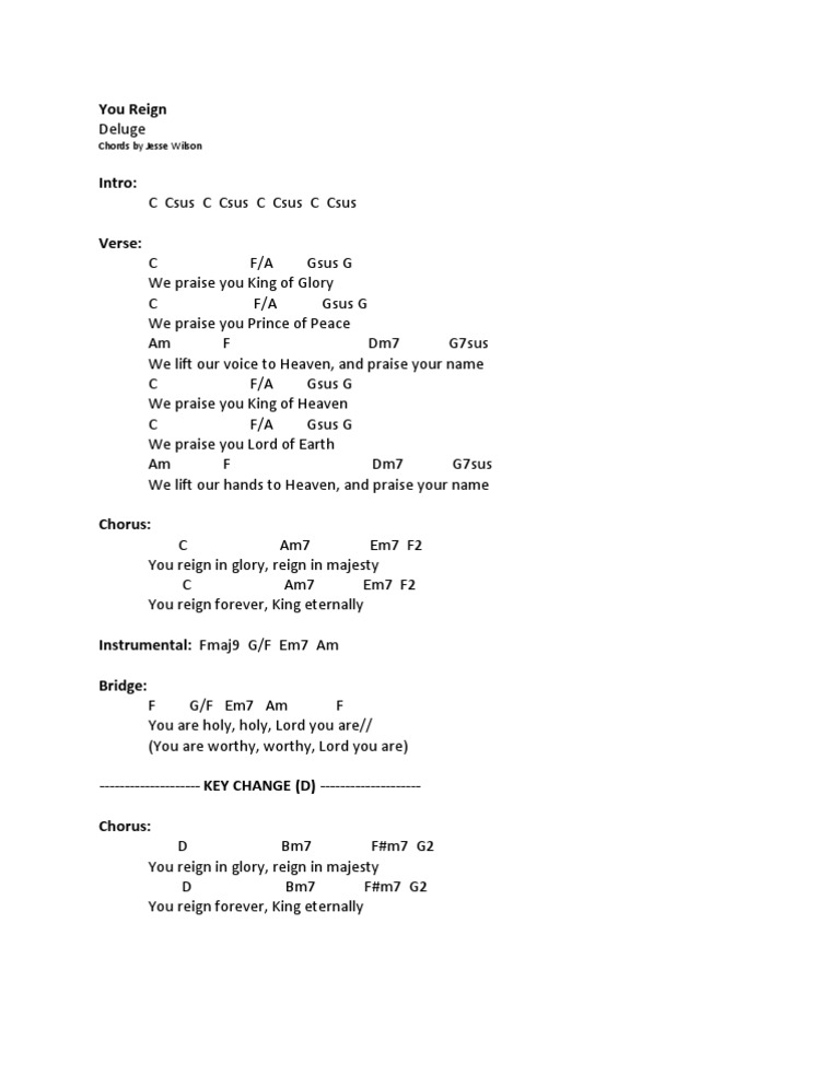 Unique G7sus Guitar Chord Composition - Beginner Guitar Piano Chords ...