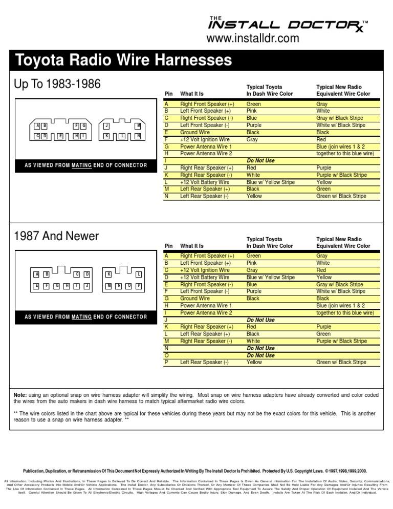 Toyota radio Wiring | Green | ColorScribd