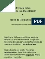 Diferencia entre teoría de la administración
