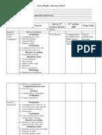 Curriculum Overview Template 1st Quarter