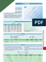 Tabela_PT100