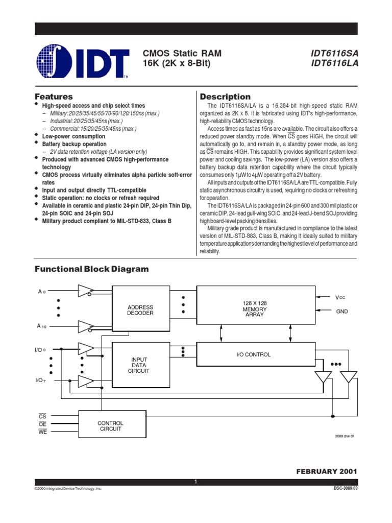 Datasheet RAM 6116 | Cmos | Random Access MemoryScribd