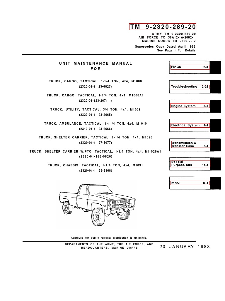 1973 88 Military Chevy Truck Manual1 Axle Steering 85 Column Wiring Diagram Ford