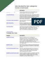 Lista de funções de planilha