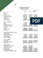 Annexes Financial Analysis