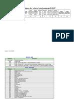 Annexes 4- 5 Au règlement 2007-2008 01oct07