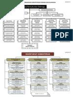 Struktur Organisasi Kemenpora Terbaru