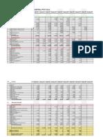 Dalanerådet - innkalling - 22.09.11 - Vedlegg - DR Budsjett 2012