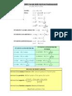 Formulario Derivate
