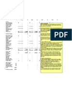 Financial History and Ratios 1 Page PDF