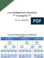 Feeder Alignment Proposal for Plano ISD - 3 Senior High Scenarios