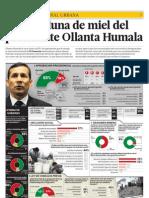 Sigue La Luna de Miel Del Presidente Ollanta Humala