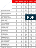 nfl defensive rushing stats 2011