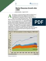 Vital Signs Trend Oil 2011