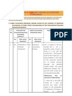 Comparison of Ifrs