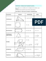 PerÍmetros y Áreas Volumenes de Figuras Planas