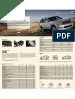 Jeep Grand Cherokee Spezifikationen Und Preise