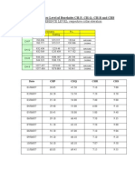 07_Details of Water Level of Boreholes