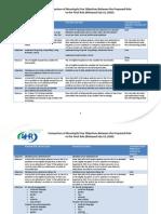 NPRM vs FR Table Comparison Final