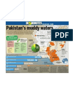 Pakistan's Muddy Waters