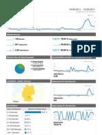 Analytics Schwabach-bessereinkaufen.de 20110819-20110918 Analytics)