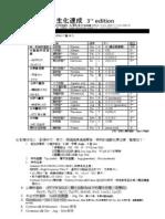 Biochem 3rd Edition