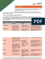Taxonomías de los objetivos del aprendizaje