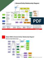 ERD-SCOD EntityDiagram091207