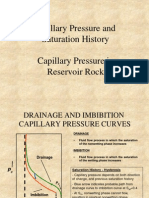 Presion Capilary Historia de La Saturacion