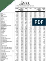 Price List Sep 20 2011