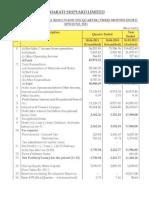 Quarterly Results 30-6-2011