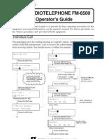 FM8500 Operator's Guide