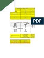 Calculo de diseño de tanques API