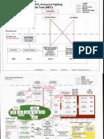 Arms Deal Diagrams