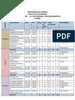 Plan de Estudio Lic_en Economia Ambiental