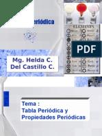 FMH .-Prop. Periódicas